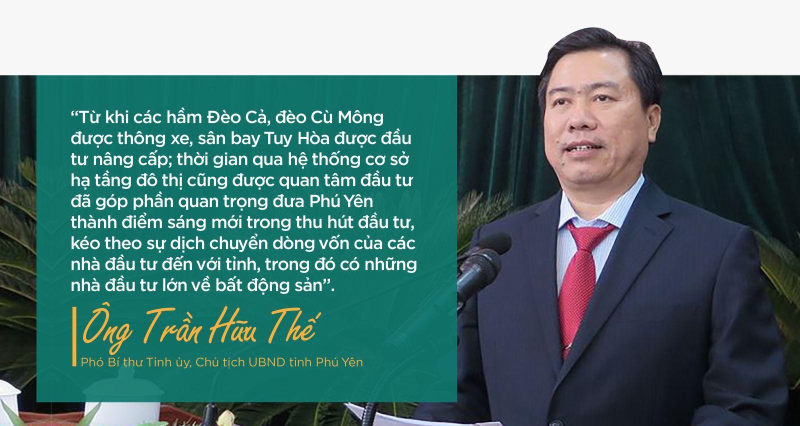 Chủ tịch UBND Phú Yên